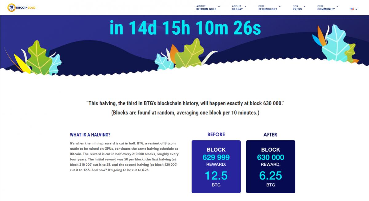 Bitcoin gold btg halving