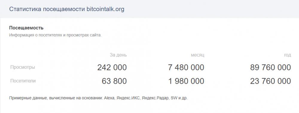 bitcointalkstat.thumb.png.9fec2dce11008174d9e1c1f2b77731cf.png